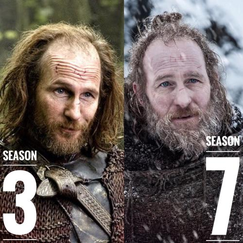 Thoros of Myr Game of Thrones Hairstyles